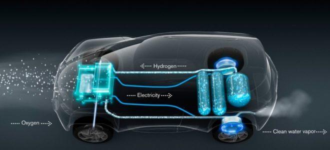 Alcuni spunti interessanti su Mobilità ad idrogeno