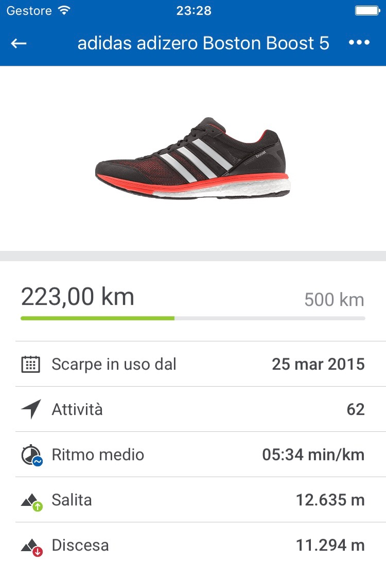 Shoetracking